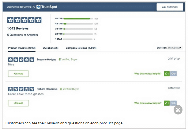 Examples of Product Reviews by TrustSpot