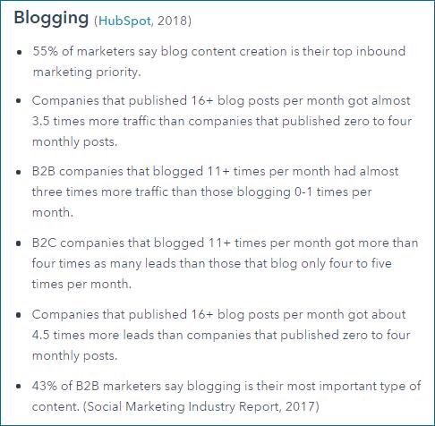 Hubspot Blogging Stats